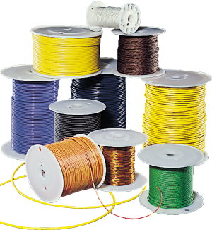Thermocouple wire-Standard & High temperature, Multiple zone thermocouple cable